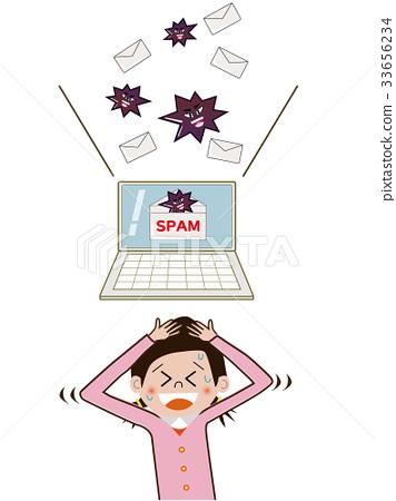垃圾邮件(女) 33656234