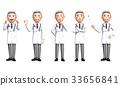 医生 博士 医师 33656841