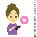 smartphone, sumaho, pet 33656871