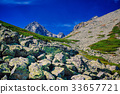 High Tatra Mountains 33657721