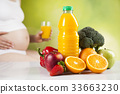 Nutrition and diet during pregnancy, fruits  33663230