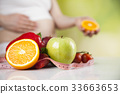 Nutrition and diet during pregnancy, fruits  33663653