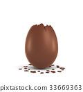雞蛋 巧克力 復活節 33669363
