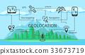 navigation, scheme, vector 33673719
