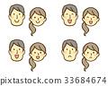 facial expression, couple, person 33684674