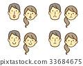 facial expression, couple, person 33684675