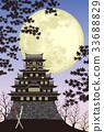 달밤의 孤城 33688829