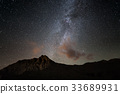 The colorful glowing Milky Way arch 33689931