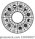 astrology, sign, vector 33690607
