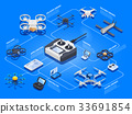 Drones Isometric Flowchart 33691854
