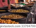 olives on market 33704700