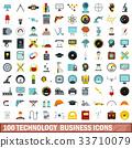 100, technology, business 33710079