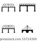 bridge icon set 33724369