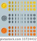 硬币 钱币 框架 33724432