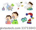 Garbage Hand wash Cold prevention 33733043