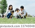 ครอบครัวกำลังออกไปสวนสาธารณะ 33740048