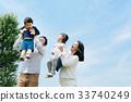ครอบครัวกำลังออกไปสวนสาธารณะ 33740249
