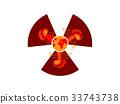 폭탄, 수류탄, 핵 33743738