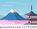Mount Fuji and Arakura Sengen Jinja Shinto shrine 33745089