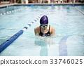 游泳 游泳比赛 女孩 33746025