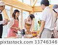 高级烹饪班 33746346