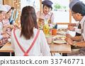 高级烹饪班 33746771