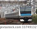 京滨东北线E233列车 33749132