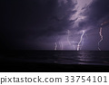 雷 自然现象 电灯 33754101