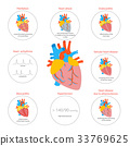 Cartoon Heart Disease Infographic Card or Poster 33769625