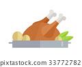 Fried Poultry Vector Illustration in Flat Design  33772782