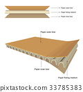 Brown cardboard with all detail isolated on white. 33785383