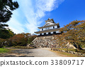 nagahama castle, castle, castles 33809717