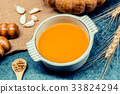 hot pumpkin soup for Thnaksgiving and halloween 33824294