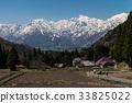 北阿爾卑斯 融雪 農村 33825022