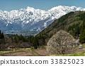 白馬村 北阿爾卑斯 融雪 33825023