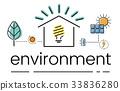 eco, environment, friendly 33836280