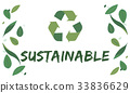 Nature Recycle Save The Planet Icon 33836629