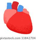 의료 심장 33842704