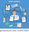 Medical Services Concept 33847683