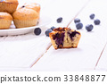 blueberry muffin food 33848877