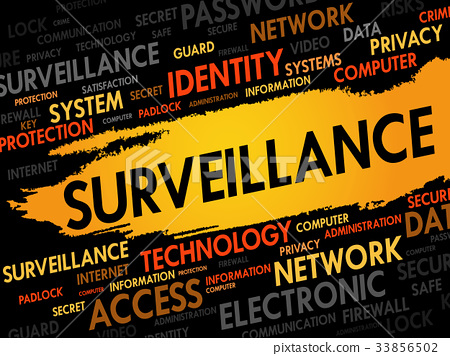 Surveillance word cloud 33856502