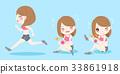 锻炼 女性 女 33861918