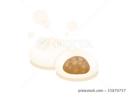 肉包子 英式摇滚 中餐 33870757
