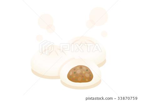 肉包子 英式摇滚 中餐 33870759