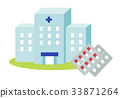 병원과 약 33871264