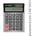 real calculator with sample digital number 33873921