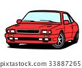 イタリアンスポーツクーペ 赤色 自動車イラスト 33887265
