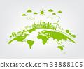 สีเขียว,เขียว,เมือง 33888105