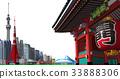 tokyo, the kaminarimon, townscape 33888306