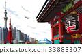 tokyo, the kaminarimon, townscape 33888307